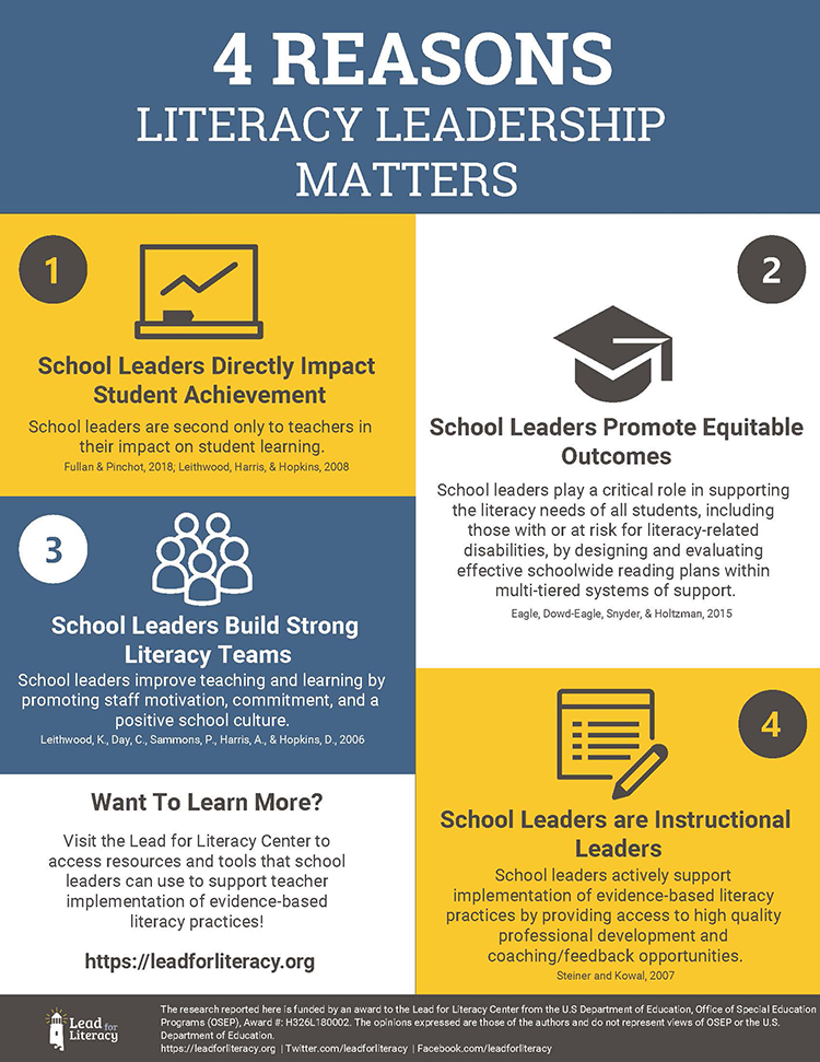 4 Reasons Literacy Leadership Matters